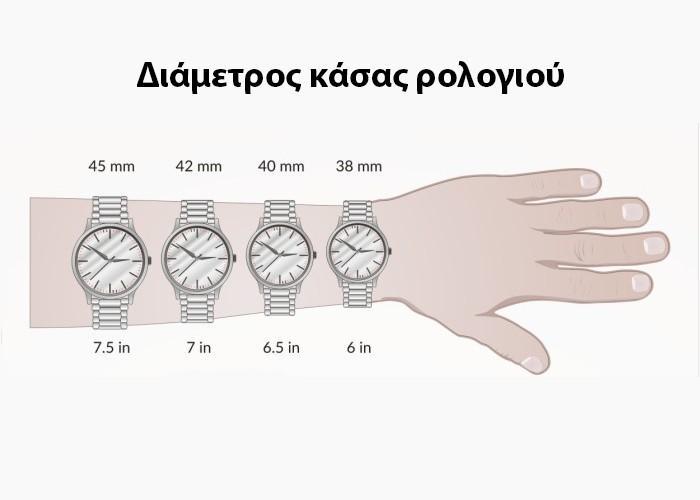 Διάμετρος κάσας